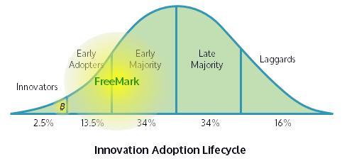 FreeMark market segment