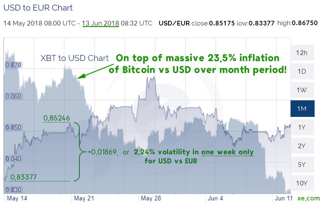 Volatility Chart--02