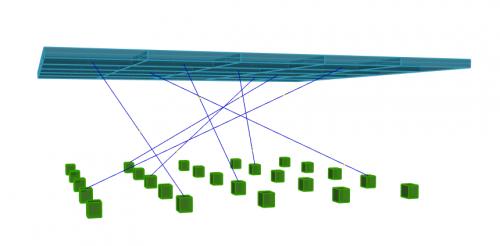 Nodechain Diagram